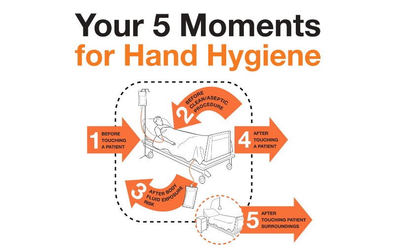 my-5moments-for-hand-hygiene