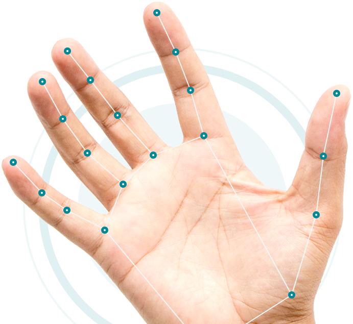 SureWash Hand Hygiene Training Technology