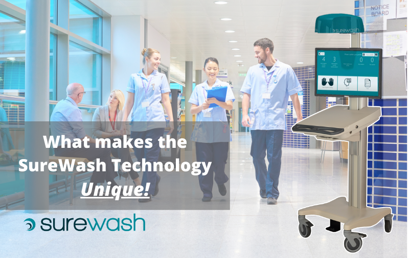 SureWash-technology-how-it-works